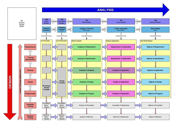 Adm0003 0000 0000 0000 matrix diagram ccuart Gallery